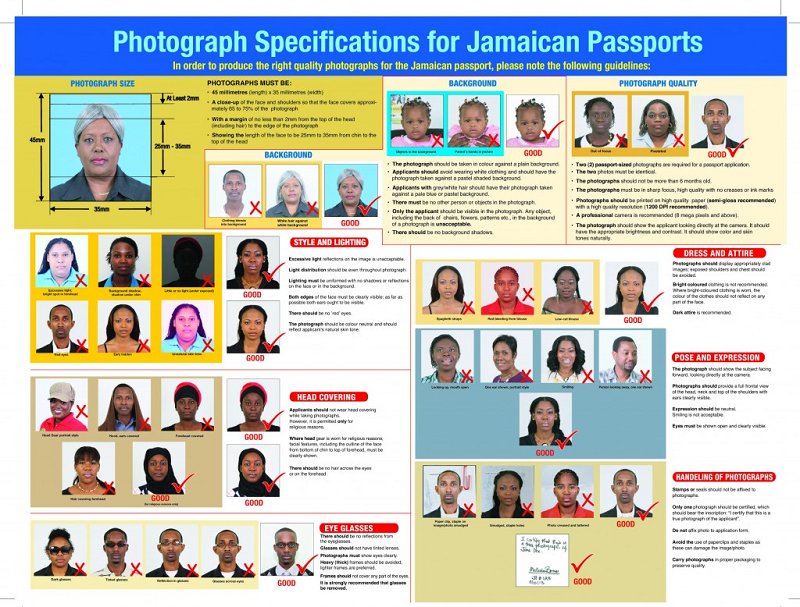 Passport Application Requirements | Consulate General of Jamaica ...